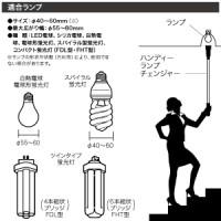 適合ランプ